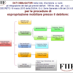 Esecuzioni MOBILIARI FIIF